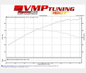 Performance Tuning - Dyno & Email Tune, & Tuning Devices